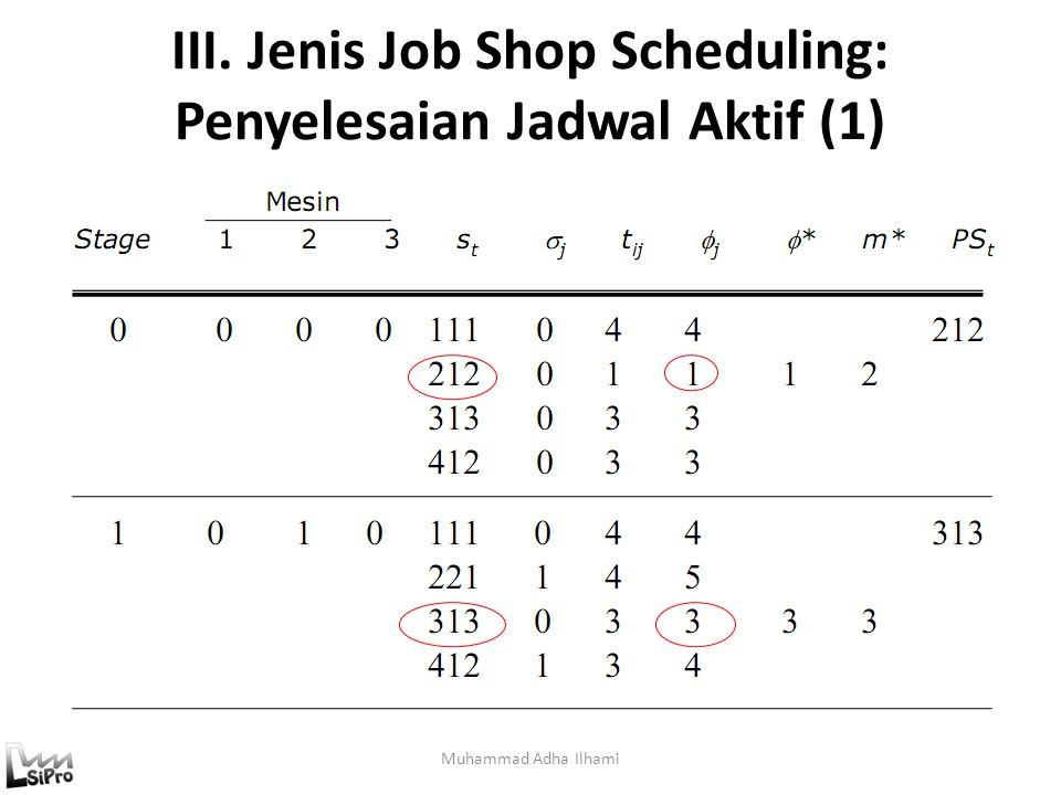 III. Jenis Job Shop Scheduling: Penyelesaian Jadwal Aktif (1) Muhammad Adha Ilhami