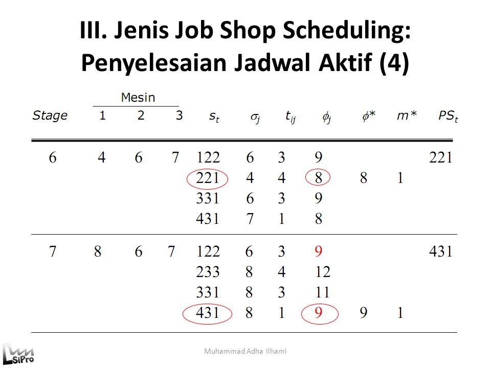 III. Jenis Job Shop Scheduling: Penyelesaian Jadwal Aktif (4) Muhammad Adha Ilhami