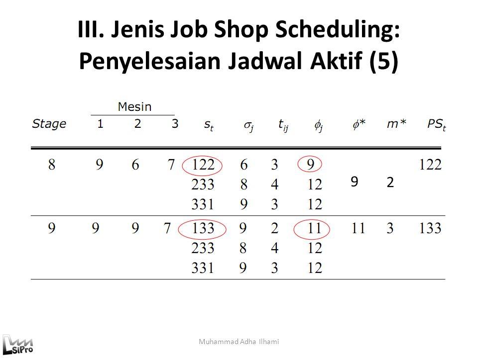 III. Jenis Job Shop Scheduling: Penyelesaian Jadwal Aktif (5) Muhammad Adha Ilhami 9 2