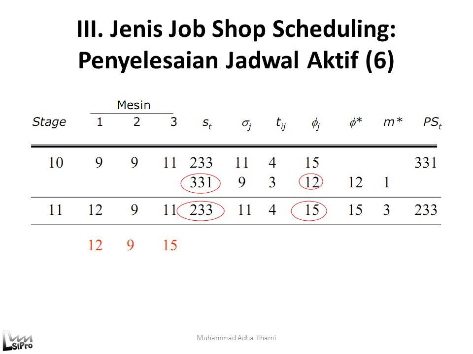 III. Jenis Job Shop Scheduling: Penyelesaian Jadwal Aktif (6) Muhammad Adha Ilhami