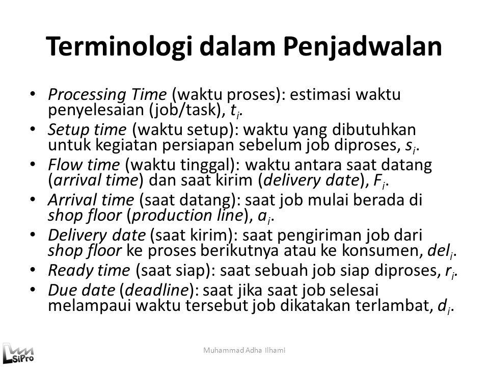 Terminologi dalam Penjadwalan Processing Time (waktu proses): estimasi waktu penyelesaian (job/task), t i. Setup time (waktu setup): waktu yang dibutu