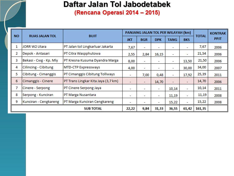 Daftar Jalan Tol Jabodetabek (Rencana Operasi 2014 – 2015)