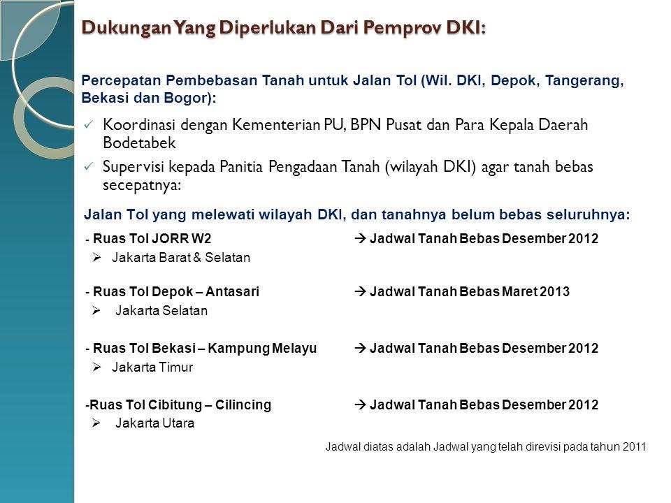 Dukungan Yang Diperlukan Dari Pemprov DKI: Koordinasi dengan Kementerian PU, BPN Pusat dan Para Kepala Daerah Bodetabek Supervisi kepada Panitia Penga