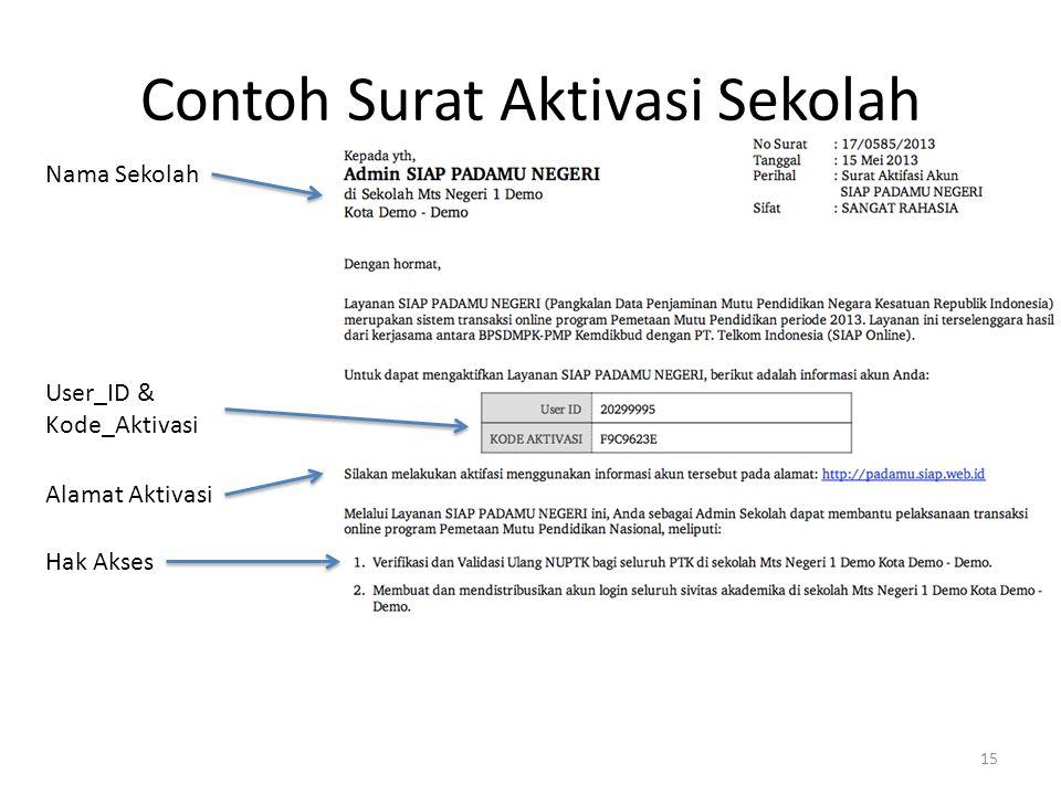 Contoh Surat Aktivasi Sekolah 15 Nama Sekolah User_ID & Kode_Aktivasi Alamat Aktivasi Hak Akses