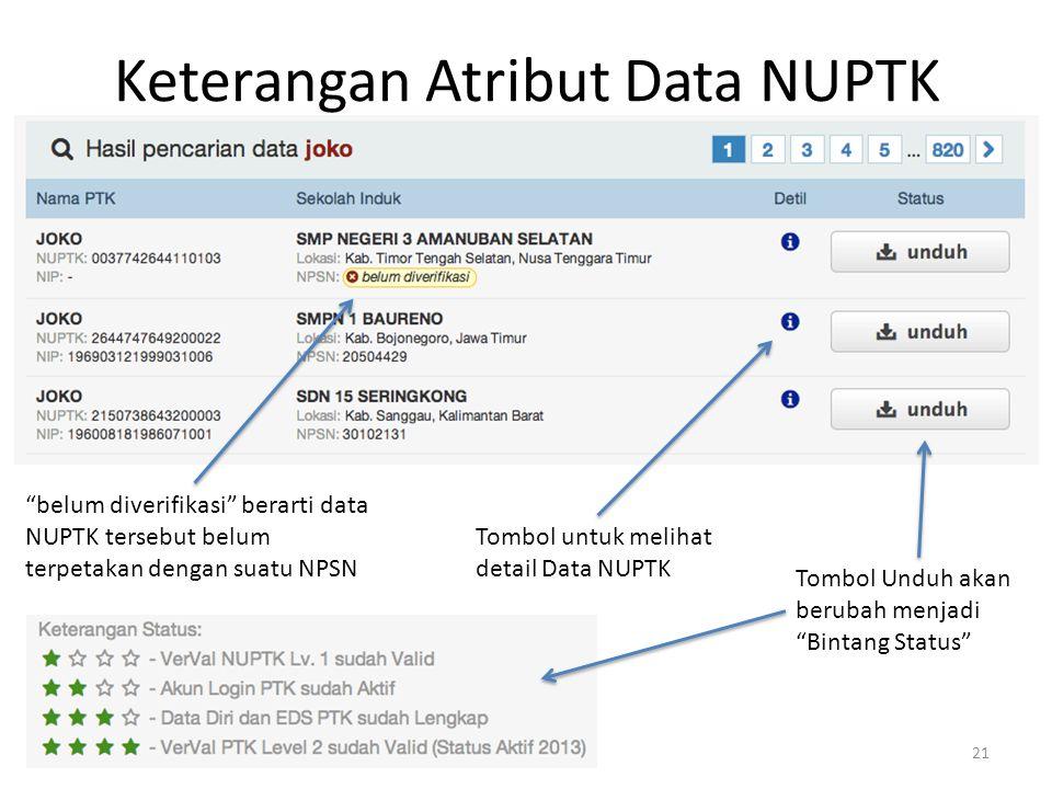 """Keterangan Atribut Data NUPTK 21 Tombol Unduh akan berubah menjadi """"Bintang Status"""" """"belum diverifikasi"""" berarti data NUPTK tersebut belum terpetakan"""
