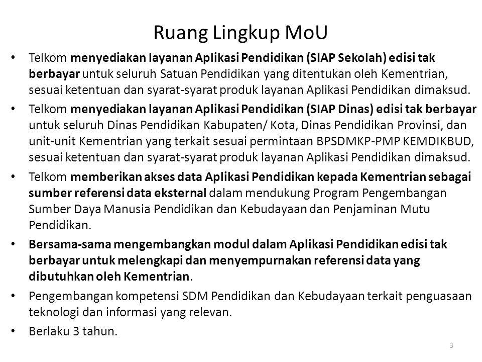 8. Memilih PTK 9. Input data 64