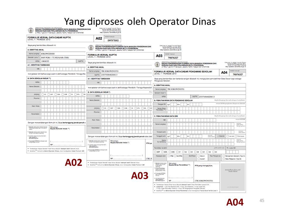A02 A03 A04 Yang diproses oleh Operator Dinas 45