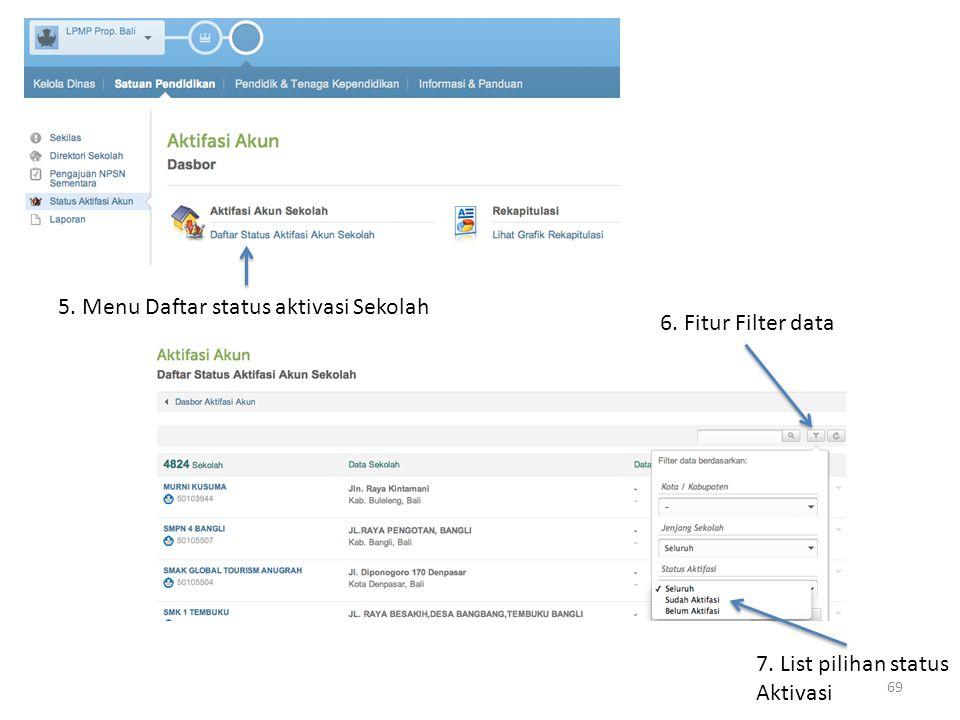 5. Menu Daftar status aktivasi Sekolah 6. Fitur Filter data 7. List pilihan status Aktivasi 69
