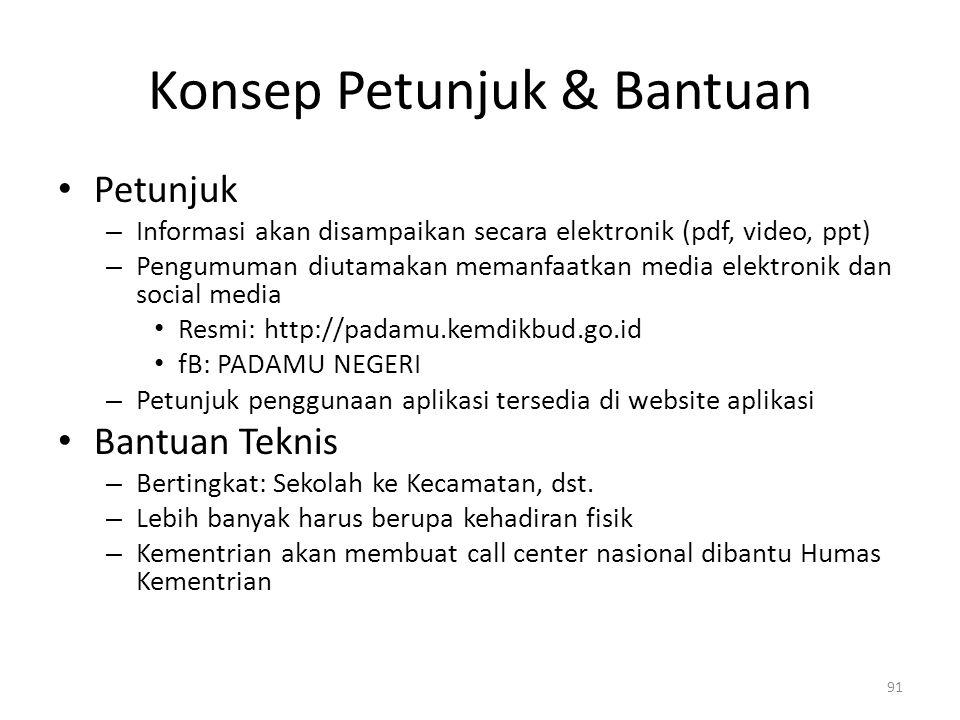 Konsep Petunjuk & Bantuan Petunjuk – Informasi akan disampaikan secara elektronik (pdf, video, ppt) – Pengumuman diutamakan memanfaatkan media elektro
