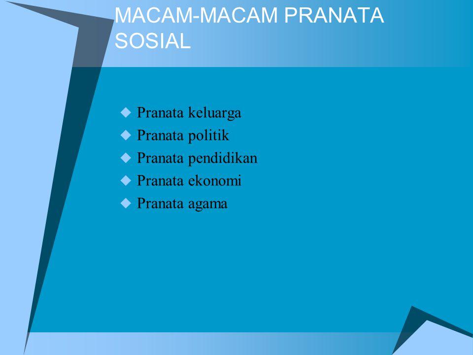 MACAM-MACAM PRANATA SOSIAL  Pranata keluarga  Pranata politik  Pranata pendidikan  Pranata ekonomi  Pranata agama