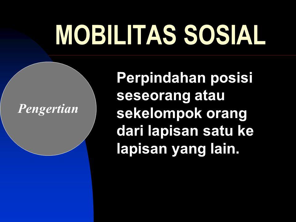 MOBILITAS SOSIAL Perpindahan posisi seseorang atau sekelompok orang dari lapisan satu ke lapisan yang lain.