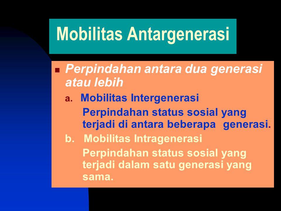 Mobilitas Horisontal Perpindahan status sosial seseorang atau sekelompok orang dalam lapisan sosial yang sama. => Terjadi perpindahan yang sederajat.