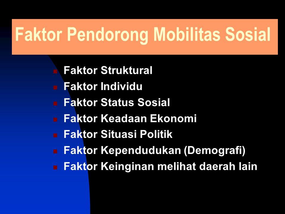 Faktor Pendorong Mobilitas Sosial Faktor Struktural Faktor Individu Faktor Status Sosial Faktor Keadaan Ekonomi Faktor Situasi Politik Faktor Kependudukan (Demografi) Faktor Keinginan melihat daerah lain