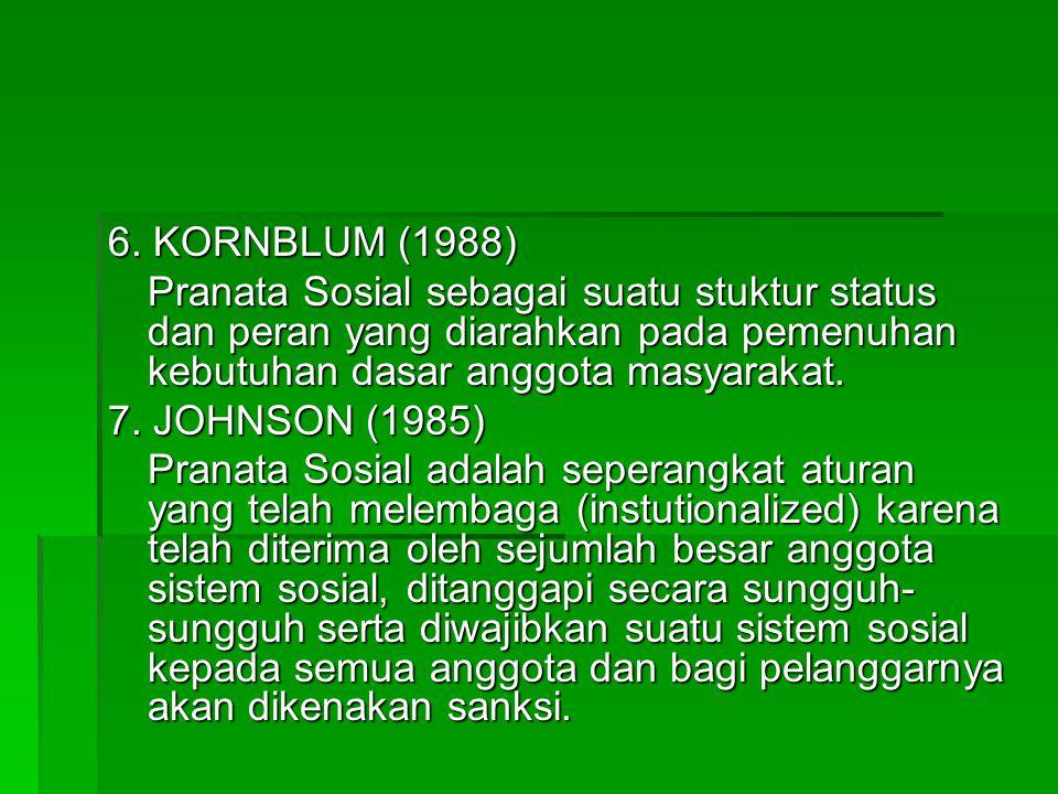 6. KORNBLUM (1988) Pranata Sosial sebagai suatu stuktur status dan peran yang diarahkan pada pemenuhan kebutuhan dasar anggota masyarakat. 7. JOHNSON