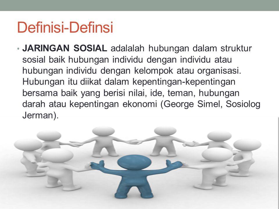 Definisi-Definsi JARINGAN SOSIAL adalalah hubungan dalam struktur sosial baik hubungan individu dengan individu atau hubungan individu dengan kelompok