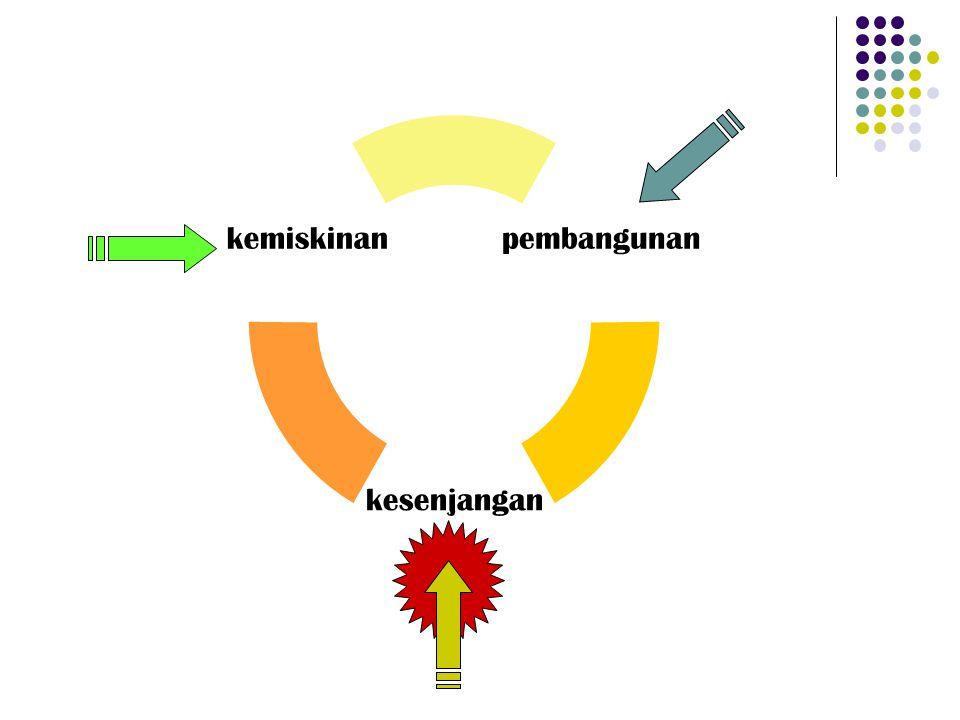konflik baru recovery Kebijakan konflik dampak