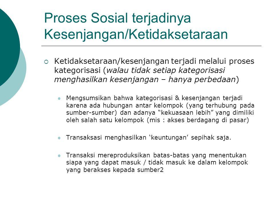 Proses Sosial terjadinya Kesenjangan/Ketidaksetaraan  Ketidaksetaraan/kesenjangan terjadi melalui proses kategorisasi (walau tidak setiap kategorisasi menghasilkan kesenjangan – hanya perbedaan) Mengsumsikan bahwa kategorisasi & kesenjangan terjadi karena ada hubungan antar kelompok (yang terhubung pada sumber-sumber) dan adanya kekuasaan lebih yang dimiliki oleh salah satu kelompok (mis : akses berdagang di pasar) Transaksasi menghasilkan 'keuntungan' sepihak saja.