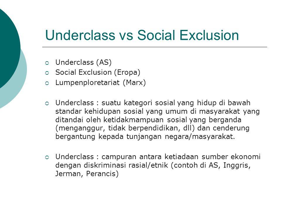 Underclass vs Social Exclusion  Underclass (AS)  Social Exclusion (Eropa)  Lumpenploretariat (Marx)  Underclass : suatu kategori sosial yang hidup di bawah standar kehidupan sosial yang umum di masyarakat yang ditandai oleh ketidakmampuan sosial yang berganda (menganggur, tidak berpendidikan, dll) dan cenderung bergantung kepada tunjangan negara/masyarakat.