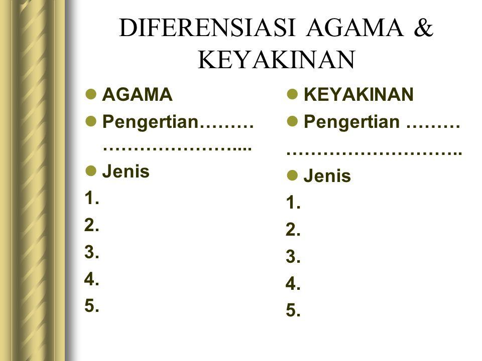 DIFERENSIASI AGAMA & KEYAKINAN AGAMA Pengertian……… ………………….... Jenis 1. 2. 3. 4. 5. KEYAKINAN Pengertian ……… ……………………….. Jenis 1. 2. 3. 4. 5.