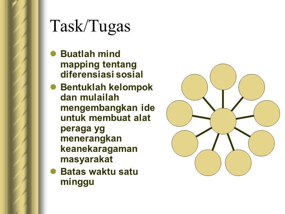 Task/Tugas Buatlah mind mapping tentang diferensiasi sosial Bentuklah kelompok dan mulailah mengembangkan ide untuk membuat alat peraga yg menerangkan