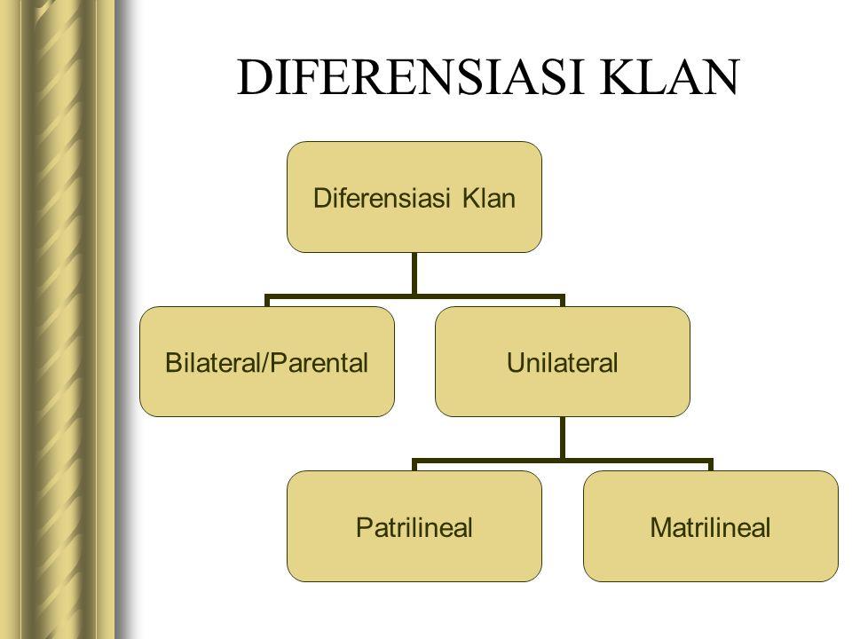 DIFERENSIASI KLAN Diferensiasi Klan Bilateral/ParentalUnilateral PatrilinealMatrilineal