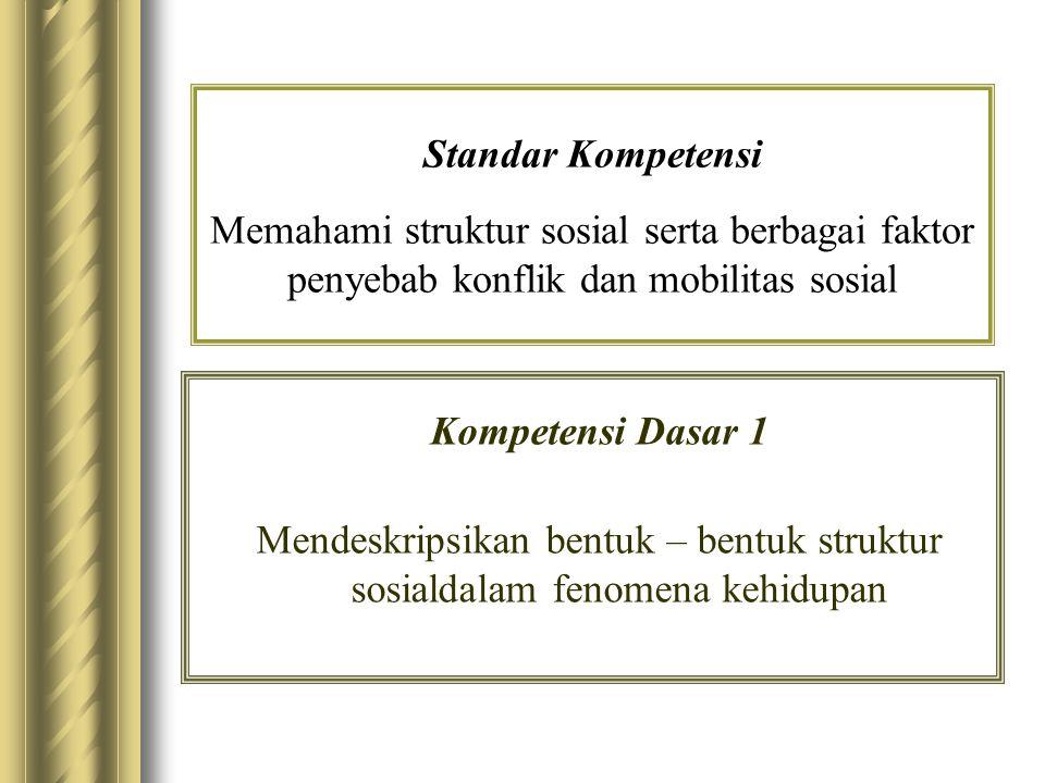 Standar Kompetensi Memahami struktur sosial serta berbagai faktor penyebab konflik dan mobilitas sosial Kompetensi Dasar 1 Mendeskripsikan bentuk – be
