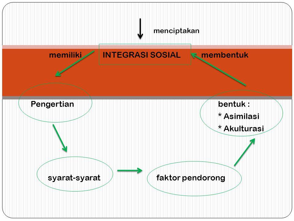 Mengandung dua pengertian : a.Pengendalian konflik dan penyimpangan dalam suatu sistem sosial b.