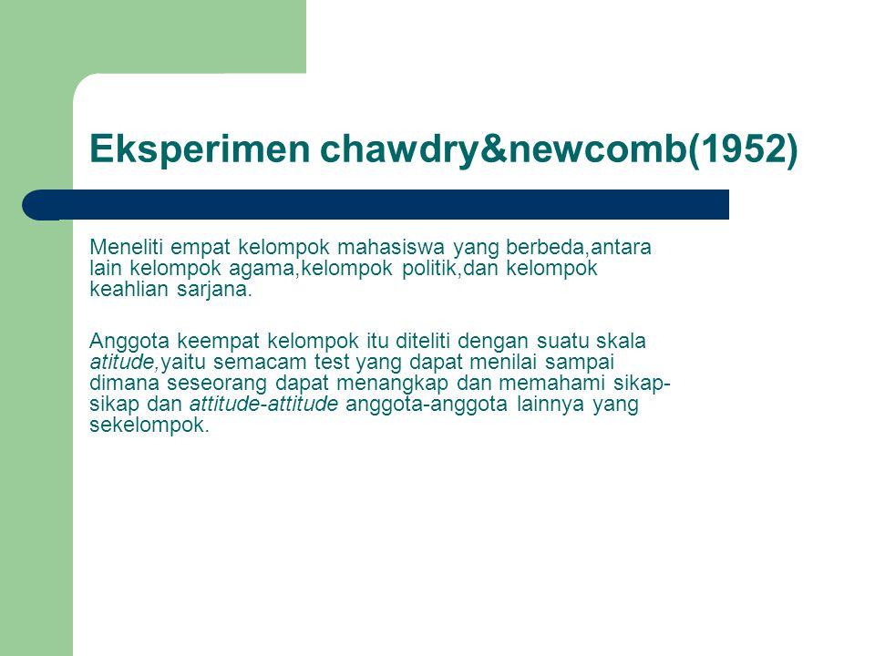 Eksperimen chawdry&newcomb(1952) Meneliti empat kelompok mahasiswa yang berbeda,antara lain kelompok agama,kelompok politik,dan kelompok keahlian sarj