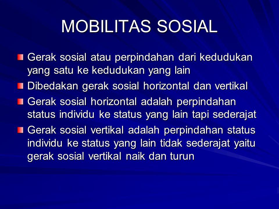 MOBILITAS SOSIAL Gerak sosial atau perpindahan dari kedudukan yang satu ke kedudukan yang lain Dibedakan gerak sosial horizontal dan vertikal Gerak so