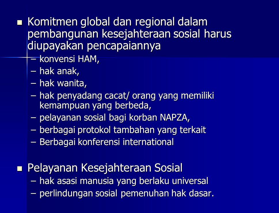 Komitmen global dan regional dalam pembangunan kesejahteraan sosial harus diupayakan pencapaiannya Komitmen global dan regional dalam pembangunan kesejahteraan sosial harus diupayakan pencapaiannya –konvensi HAM, –hak anak, –hak wanita, –hak penyadang cacat/ orang yang memiliki kemampuan yang berbeda, –pelayanan sosial bagi korban NAPZA, –berbagai protokol tambahan yang terkait –Berbagai konferensi international Pelayanan Kesejahteraan Sosial Pelayanan Kesejahteraan Sosial –hak asasi manusia yang berlaku universal –perlindungan sosial pemenuhan hak dasar.