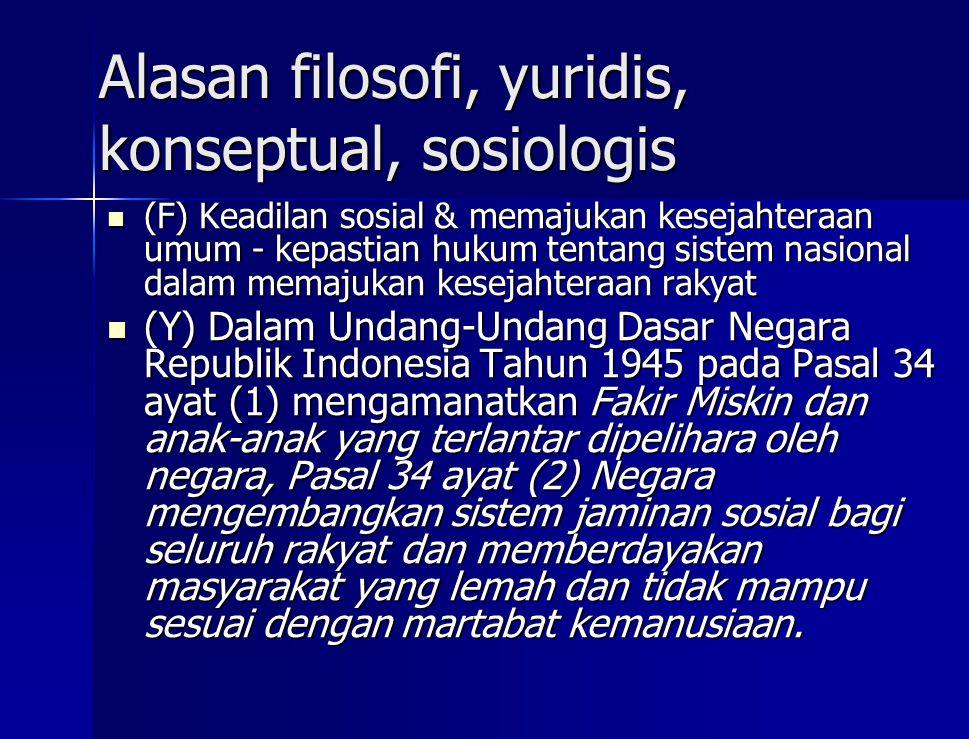 Alasan filosofi, yuridis, konseptual, sosiologis (F) Keadilan sosial & memajukan kesejahteraan umum - kepastian hukum tentang sistem nasional dalam memajukan kesejahteraan rakyat (F) Keadilan sosial & memajukan kesejahteraan umum - kepastian hukum tentang sistem nasional dalam memajukan kesejahteraan rakyat (Y) Dalam Undang-Undang Dasar Negara Republik Indonesia Tahun 1945 pada Pasal 34 ayat (1) mengamanatkan Fakir Miskin dan anak-anak yang terlantar dipelihara oleh negara, Pasal 34 ayat (2) Negara mengembangkan sistem jaminan sosial bagi seluruh rakyat dan memberdayakan masyarakat yang lemah dan tidak mampu sesuai dengan martabat kemanusiaan.