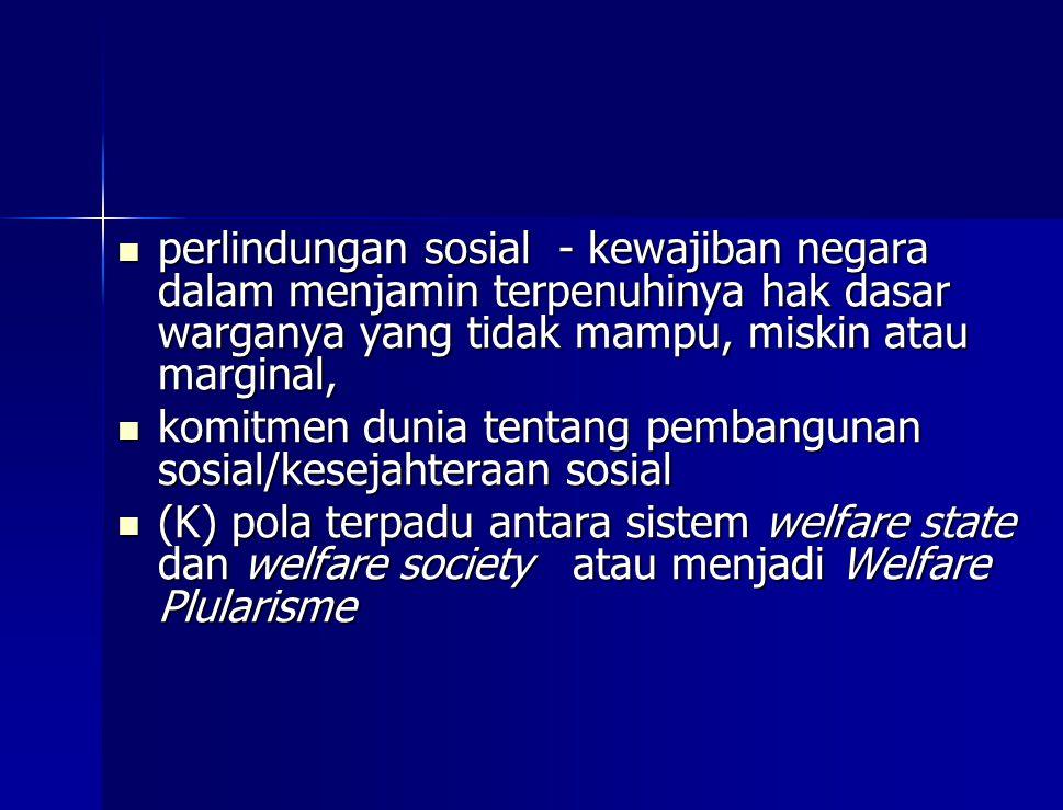 perlindungan sosial - kewajiban negara dalam menjamin terpenuhinya hak dasar warganya yang tidak mampu, miskin atau marginal, perlindungan sosial - kewajiban negara dalam menjamin terpenuhinya hak dasar warganya yang tidak mampu, miskin atau marginal, komitmen dunia tentang pembangunan sosial/kesejahteraan sosial komitmen dunia tentang pembangunan sosial/kesejahteraan sosial (K) pola terpadu antara sistem welfare state dan welfare society atau menjadi Welfare Plularisme (K) pola terpadu antara sistem welfare state dan welfare society atau menjadi Welfare Plularisme