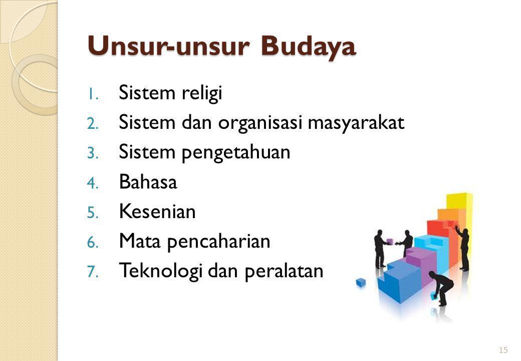 Unsur-unsur Budaya 1. Sistem religi 2. Sistem dan organisasi masyarakat 3. Sistem pengetahuan 4. Bahasa 5. Kesenian 6. Mata pencaharian 7. Teknologi d