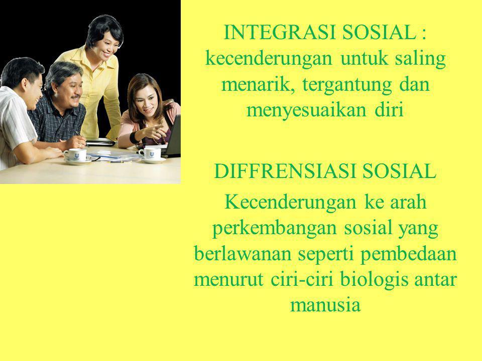 INTEGRASI SOSIAL : kecenderungan untuk saling menarik, tergantung dan menyesuaikan diri DIFFRENSIASI SOSIAL Kecenderungan ke arah perkembangan sosial