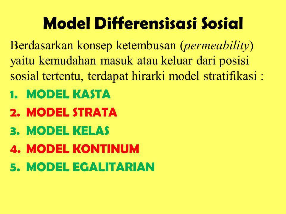 Model Differensisasi Sosial Berdasarkan konsep ketembusan (permeability) yaitu kemudahan masuk atau keluar dari posisi sosial tertentu, terdapat hirar
