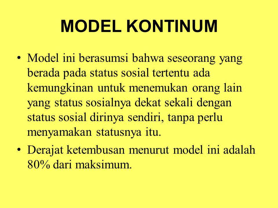 MODEL KONTINUM Model ini berasumsi bahwa seseorang yang berada pada status sosial tertentu ada kemungkinan untuk menemukan orang lain yang status sosi