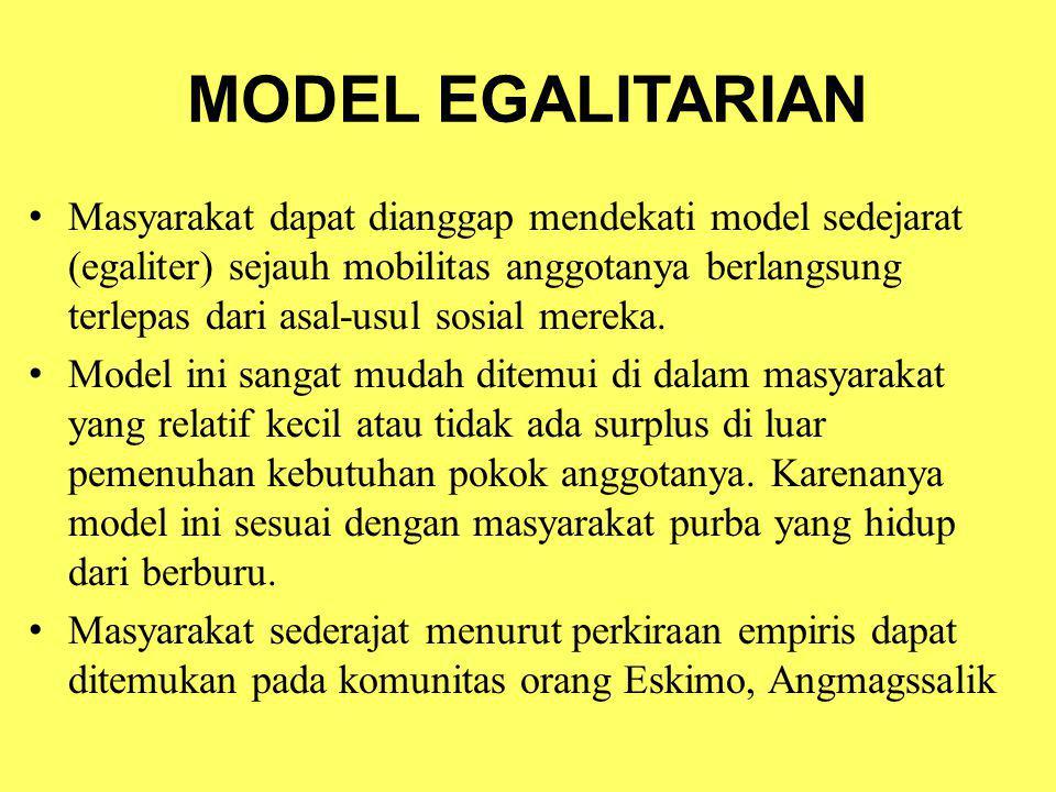 MODEL EGALITARIAN Masyarakat dapat dianggap mendekati model sedejarat (egaliter) sejauh mobilitas anggotanya berlangsung terlepas dari asal-usul sosia