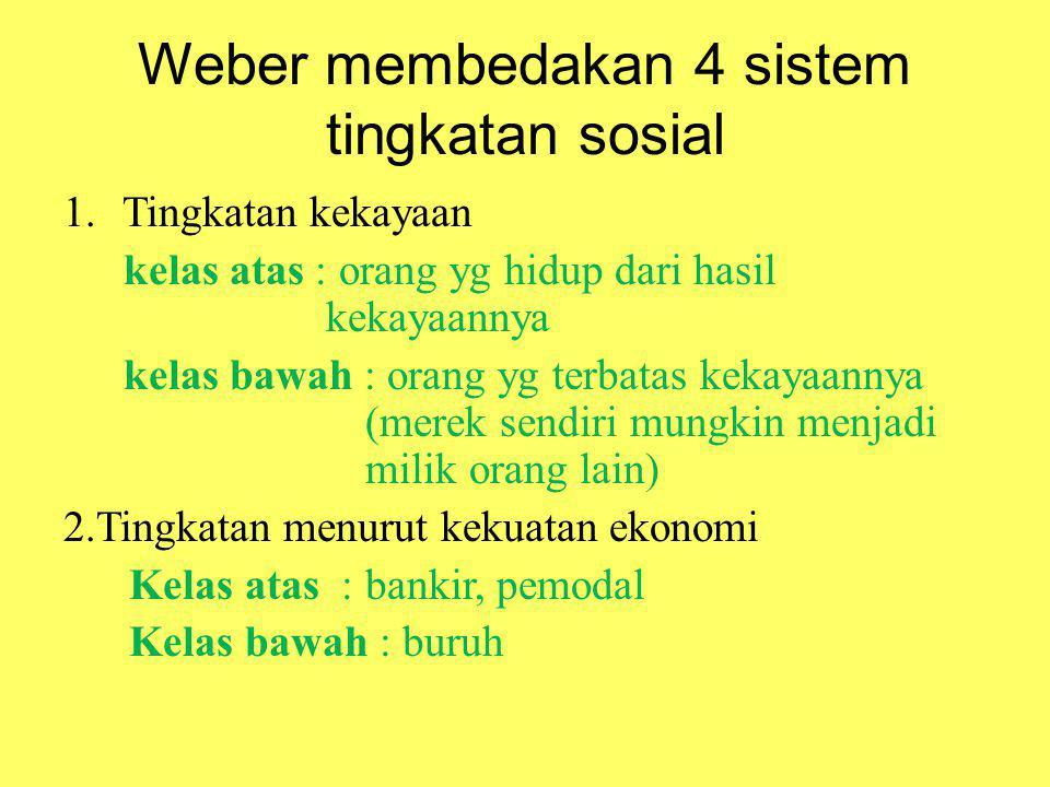 Weber membedakan 4 sistem tingkatan sosial 1.Tingkatan kekayaan kelas atas : orang yg hidup dari hasil kekayaannya kelas bawah : orang yg terbatas kek