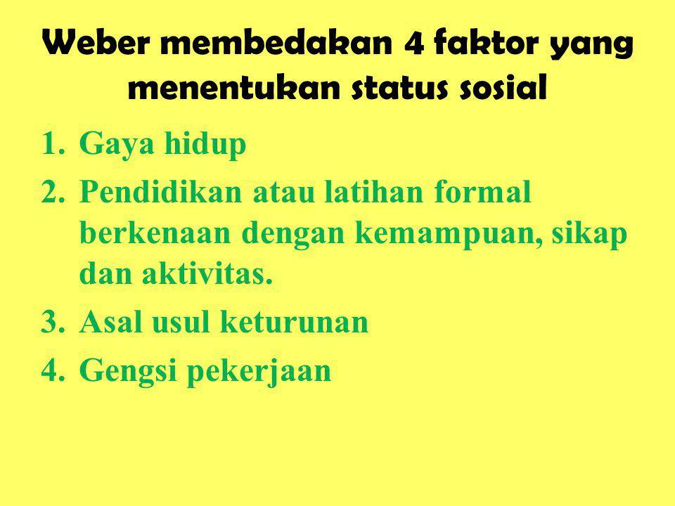 Weber membedakan 4 faktor yang menentukan status sosial 1.Gaya hidup 2.Pendidikan atau latihan formal berkenaan dengan kemampuan, sikap dan aktivitas.