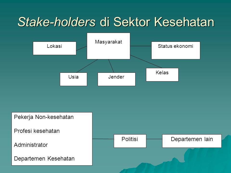 Stake-holders di Sektor Kesehatan Masyarakat UsiaJender Kelas Status ekonomiLokasi Pekerja Non-kesehatan Profesi kesehatan Administrator Departemen Ke