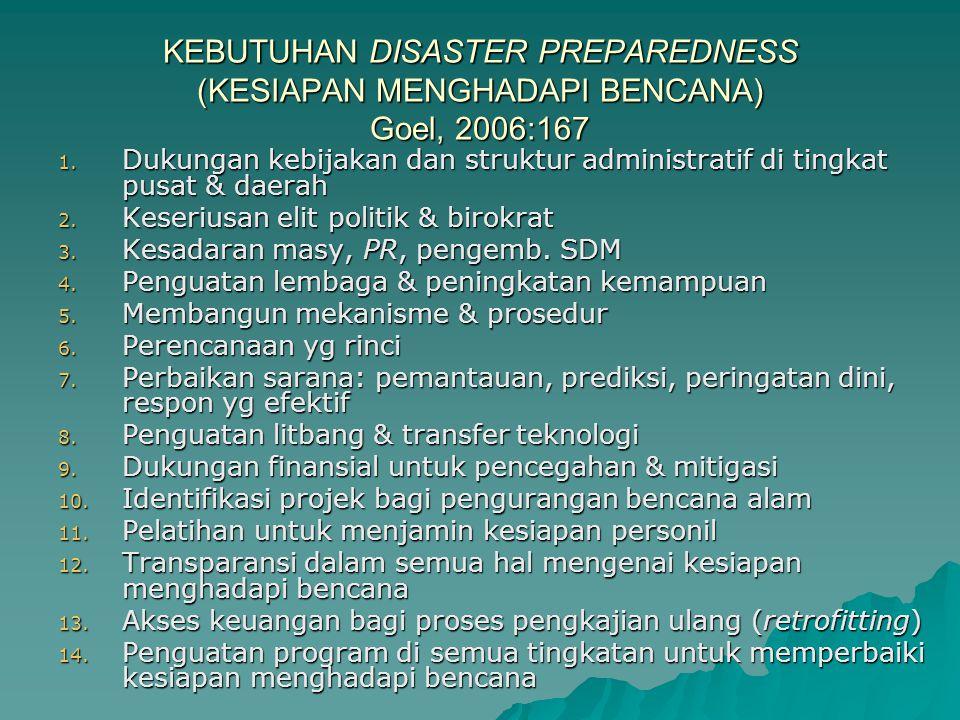 KEBUTUHAN DISASTER PREPAREDNESS (KESIAPAN MENGHADAPI BENCANA) Goel, 2006:167 1. Dukungan kebijakan dan struktur administratif di tingkat pusat & daera