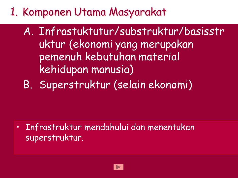 A.Infrastuktutur/substruktur/basisstr uktur (ekonomi yang merupakan pemenuh kebutuhan material kehidupan manusia) B.Superstruktur (selain ekonomi) 1.Komponen Utama Masyarakat Infrastruktur mendahului dan menentukan superstruktur.