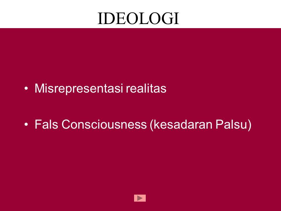 IDEOLOGI Misrepresentasi realitas Fals Consciousness (kesadaran Palsu)