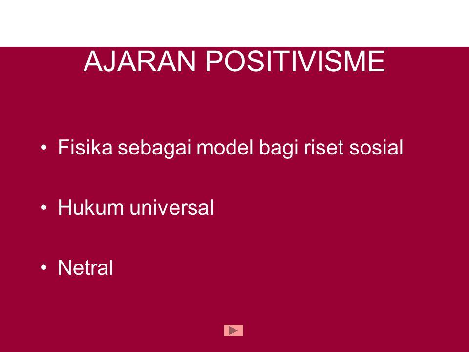 AJARAN POSITIVISME Fisika sebagai model bagi riset sosial Hukum universal Netral