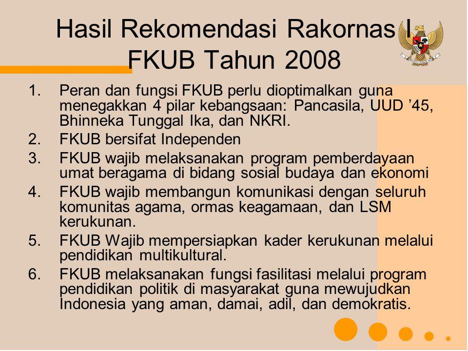 Hasil Rekomendasi Rakornas I FKUB Tahun 2008 1.Peran dan fungsi FKUB perlu dioptimalkan guna menegakkan 4 pilar kebangsaan: Pancasila, UUD '45, Bhinne