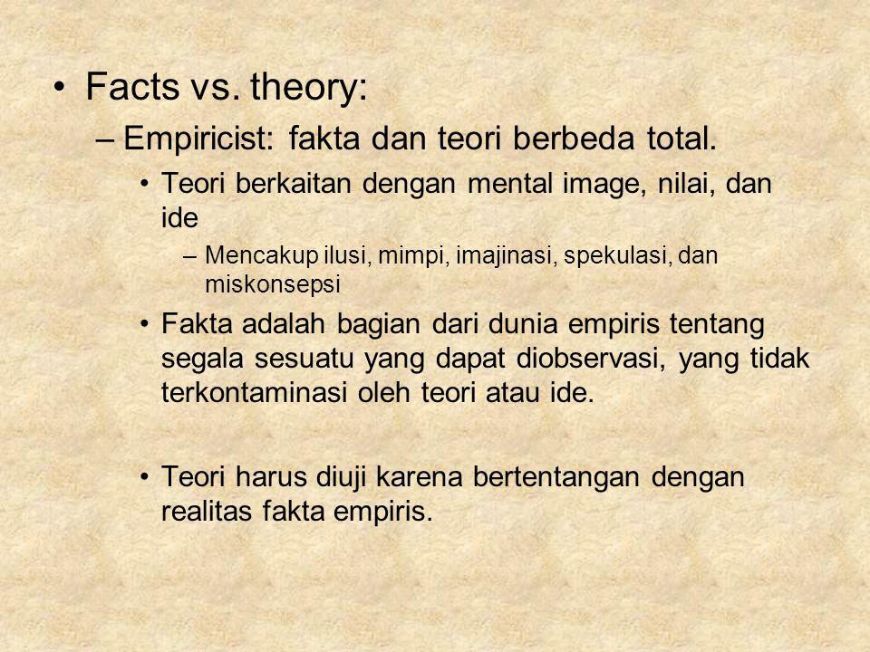 Facts vs. theory: –Empiricist: fakta dan teori berbeda total. Teori berkaitan dengan mental image, nilai, dan ide –Mencakup ilusi, mimpi, imajinasi, s