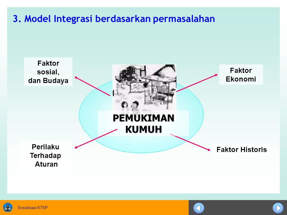 Sosialisasi KTSP 3. Model Integrasi berdasarkan permasalahan Faktor Ekonomi Faktor Historis Faktor sosial, dan Budaya Perilaku Terhadap Aturan PEMUKIM