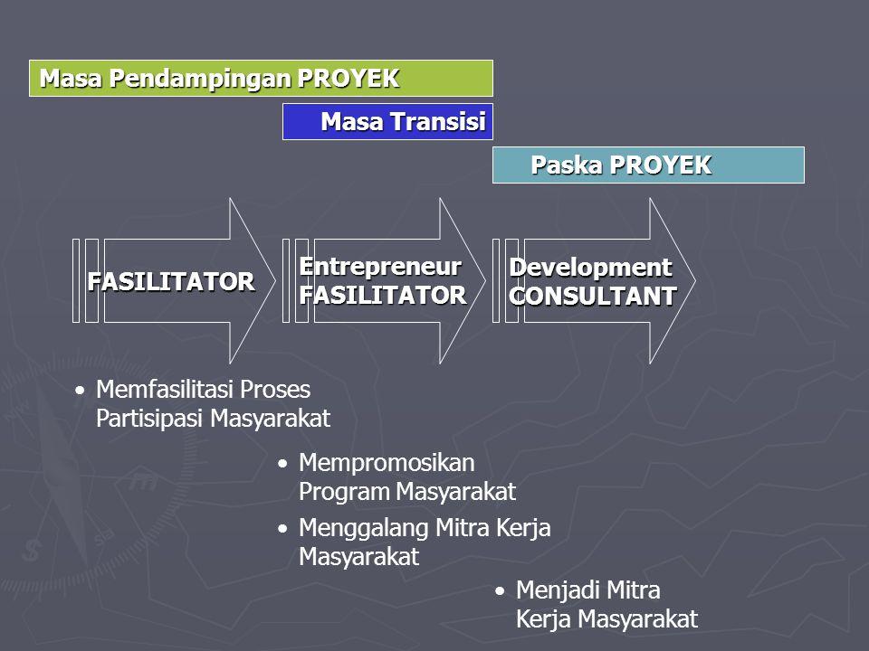 Masa Pendampingan PROYEK Paska PROYEK Masa Transisi FASILITATOR Entrepreneur FASILITATOR Development CONSULTANT Memfasilitasi Proses Partisipasi Masyarakat Menggalang Mitra Kerja Masyarakat Mempromosikan Program Masyarakat Menjadi Mitra Kerja Masyarakat