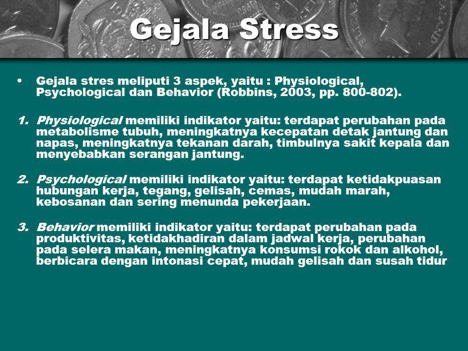 Gejala Stress Gejala stres meliputi 3 aspek, yaitu : Physiological, Psychological dan Behavior (Robbins, 2003, pp. 800-802). 1.Physiological memiliki
