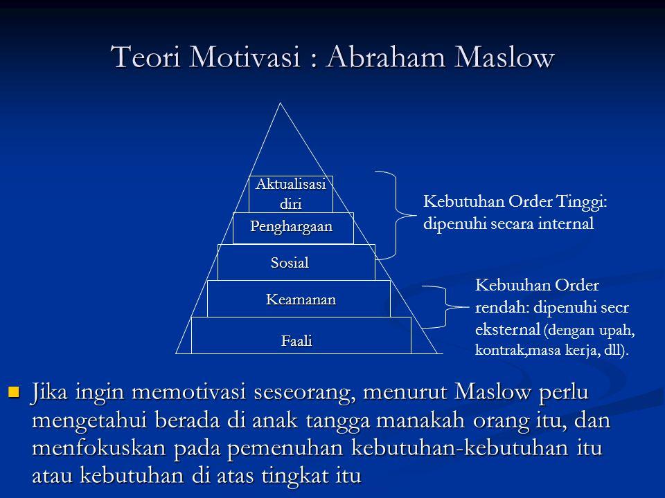 Teori Motivasi: Abraham Maslow Penghargaan Sosial Keamanan Faali Aktualisasi diri Jika ingin memotivasi seseorang, menurut Maslow perlu mengetahui berada di anak tangga manakah orang itu, dan menfokuskan pada pemenuhan kebutuhan-kebutuhan itu atau kebutuhan di atas tingkat itu Jika ingin memotivasi seseorang, menurut Maslow perlu mengetahui berada di anak tangga manakah orang itu, dan menfokuskan pada pemenuhan kebutuhan-kebutuhan itu atau kebutuhan di atas tingkat itu Kebuuhan Order rendah: dipenuhi secr eksternal (dengan upah, kontrak,masa kerja, dll).
